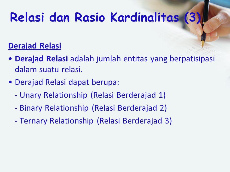 Derajad Relasi Derajad Relasi adalah jumlah entitas yang berpatisipasi dalam suatu relasi. Derajad Relasi dapat berupa: - Unary Relationship (Relasi B