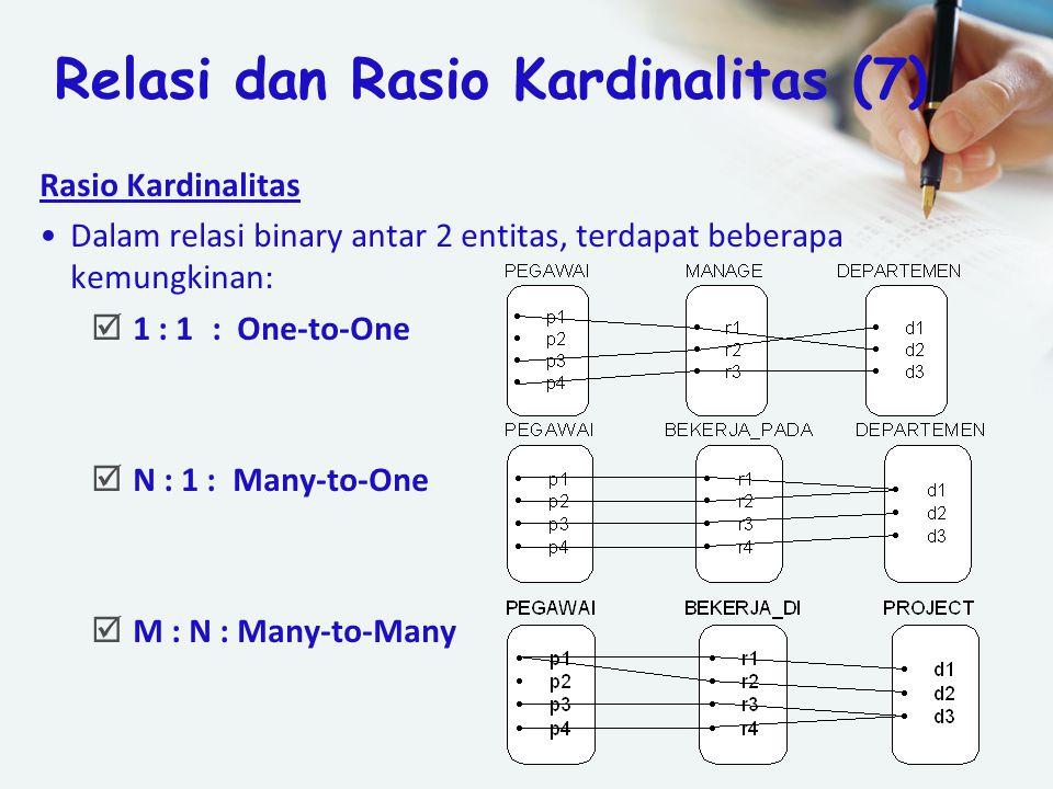 Rasio Kardinalitas Dalam relasi binary antar 2 entitas, terdapat beberapa kemungkinan:  1 : 1 : One-to-One  N : 1 : Many-to-One  M : N : Many-to-Ma