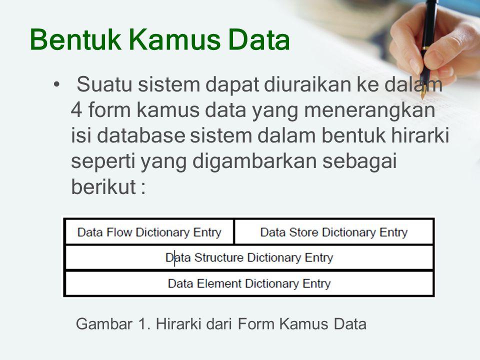 Bentuk Kamus Data Suatu sistem dapat diuraikan ke dalam 4 form kamus data yang menerangkan isi database sistem dalam bentuk hirarki seperti yang digam