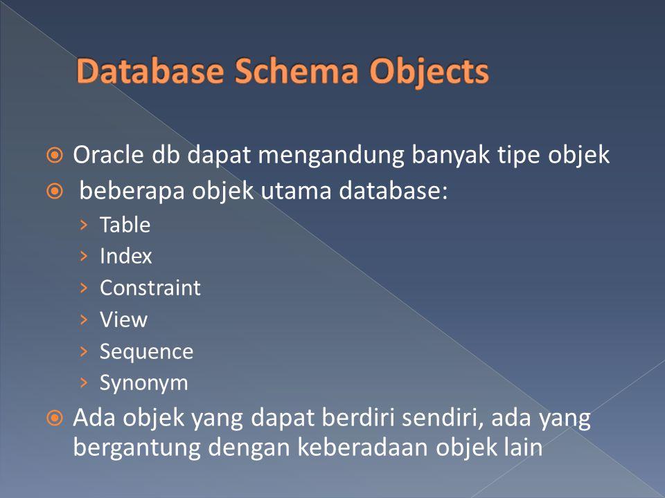 Oracle db dapat mengandung banyak tipe objek  beberapa objek utama database: › Table › Index › Constraint › View › Sequence › Synonym  Ada objek y