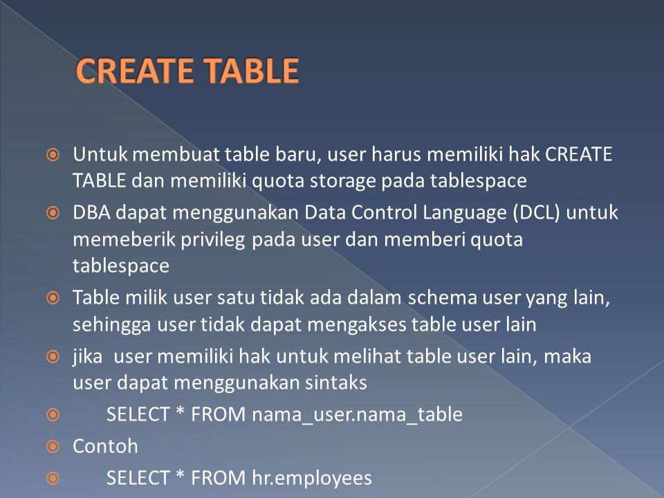  Untuk membuat table baru, user harus memiliki hak CREATE TABLE dan memiliki quota storage pada tablespace  DBA dapat menggunakan Data Control Langu