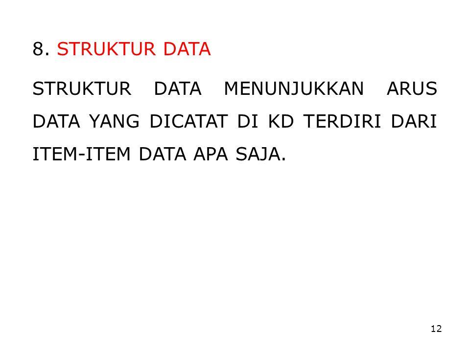 12 8. STRUKTUR DATA STRUKTUR DATA MENUNJUKKAN ARUS DATA YANG DICATAT DI KD TERDIRI DARI ITEM-ITEM DATA APA SAJA.