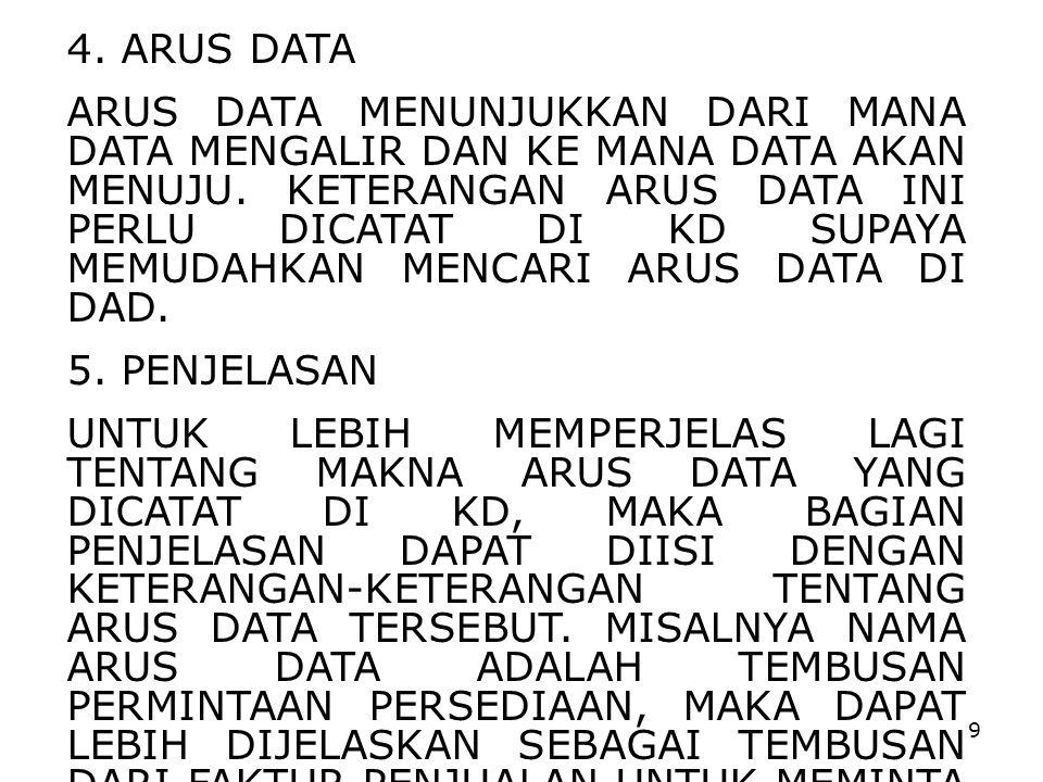 9 4. ARUS DATA ARUS DATA MENUNJUKKAN DARI MANA DATA MENGALIR DAN KE MANA DATA AKAN MENUJU. KETERANGAN ARUS DATA INI PERLU DICATAT DI KD SUPAYA MEMUDAH
