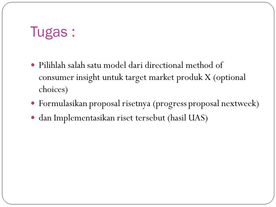 Tugas : Pilihlah salah satu model dari directional method of consumer insight untuk target market produk X (optional choices) Formulasikan proposal risetnya (progress proposal nextweek) dan Implementasikan riset tersebut (hasil UAS)
