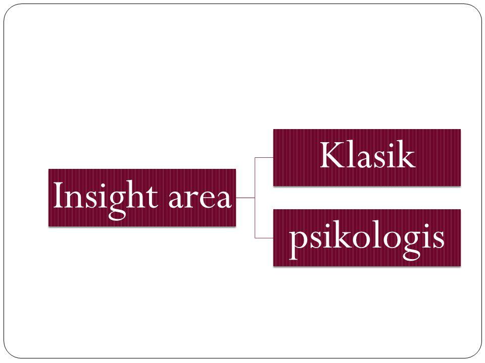 Insight area Klasik psikologis