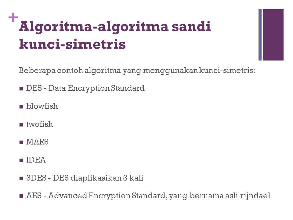 + Algoritma-algoritma sandi kunci-simetris Beberapa contoh algoritma yang menggunakan kunci-simetris: DES - Data Encryption Standard blowfish twofish