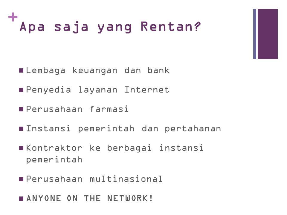 + Apa saja yang Rentan? Lembaga keuangan dan bank Penyedia layanan Internet Perusahaan farmasi Instansi pemerintah dan pertahanan Kontraktor ke berbag
