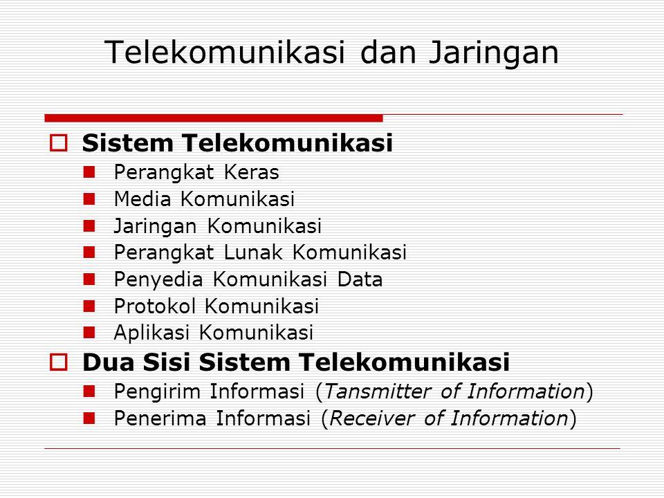 Telekomunikasi dan Jaringan  Sistem Telekomunikasi Perangkat Keras Media Komunikasi Jaringan Komunikasi Perangkat Lunak Komunikasi Penyedia Komunikasi Data Protokol Komunikasi Aplikasi Komunikasi  Dua Sisi Sistem Telekomunikasi Pengirim Informasi (Tansmitter of Information) Penerima Informasi (Receiver of Information)