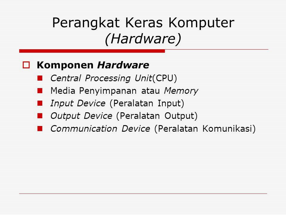 Perangkat Keras Komputer (Hardware) (cont.)  Karakteristik Media Penyimpanan Kecepatan Volatility Metode Akses  Serial Access  Random Access  Paralell Access Portability Capacity