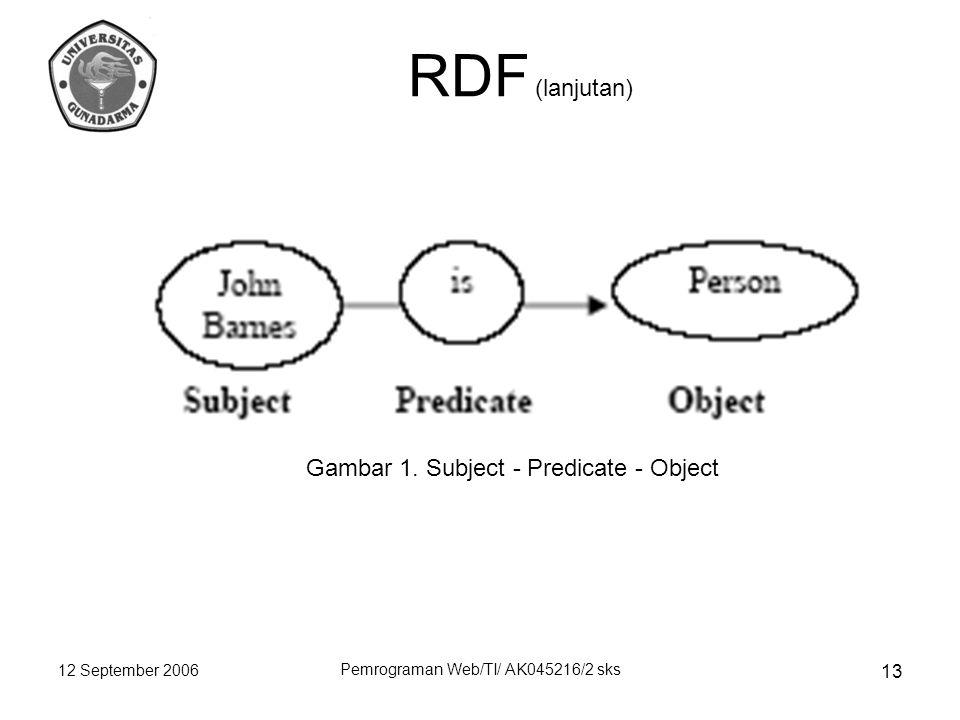 12 September 2006 Pemrograman Web/TI/ AK045216/2 sks 13 RDF (lanjutan) Gambar 1.