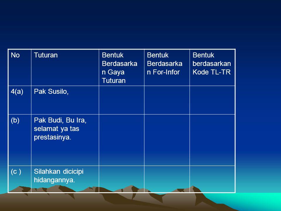 NoTuturanBentuk Berdasarkan Gaya Tuturan Bentuk Berdasarkan For-Infor Bentuk berdasarkan Kode TL-TR 5(a)Mas Sus, atau Pak SBY, (b)Hei Bud, Ra, selamat ya.