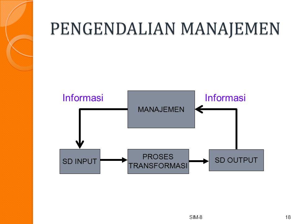PENGENDALIAN MANAJEMEN SIM-818 SD INPUT PROSES TRANSFORMASI SD OUTPUT MANAJEMEN Informasi