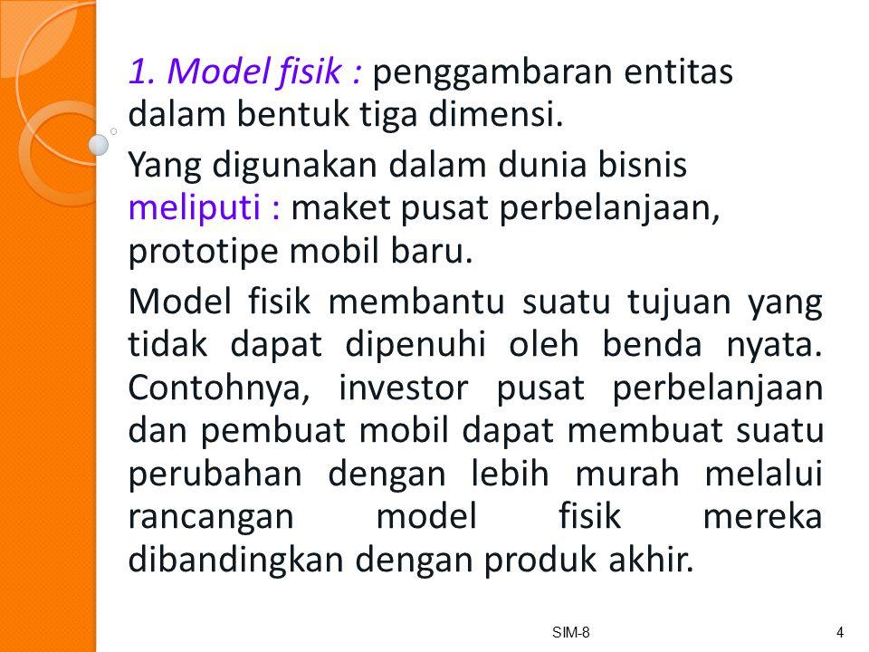 1.Model fisik : penggambaran entitas dalam bentuk tiga dimensi.