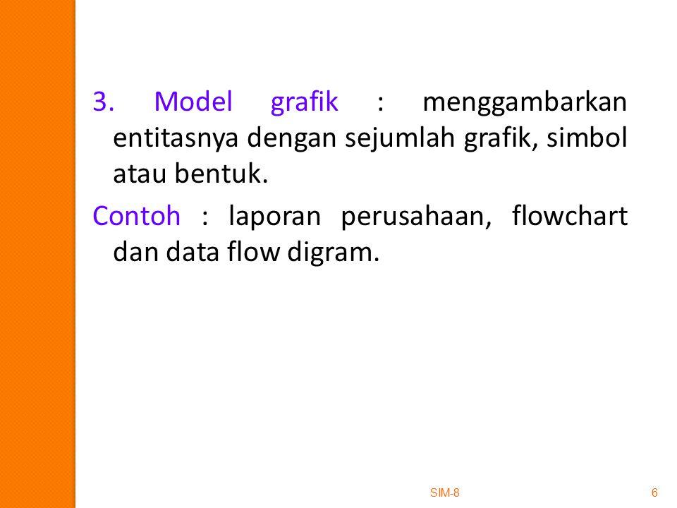 6 3.Model grafik : menggambarkan entitasnya dengan sejumlah grafik, simbol atau bentuk.