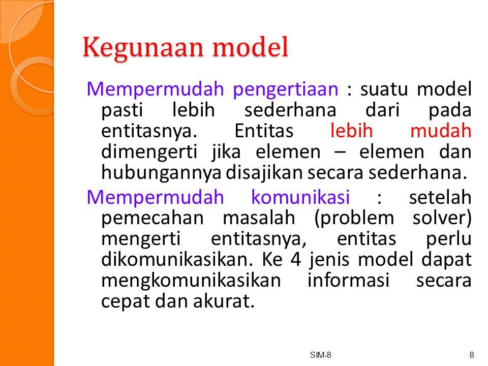 Dimensi-dimensi informasi 1.