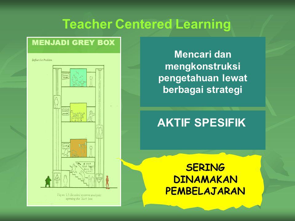 AKTIF SPESIFIK Mencari dan mengkonstruksi pengetahuan lewat berbagai strategi MENJADI GREY BOX SERING DINAMAKAN PEMBELAJARAN Teacher Centered Learning