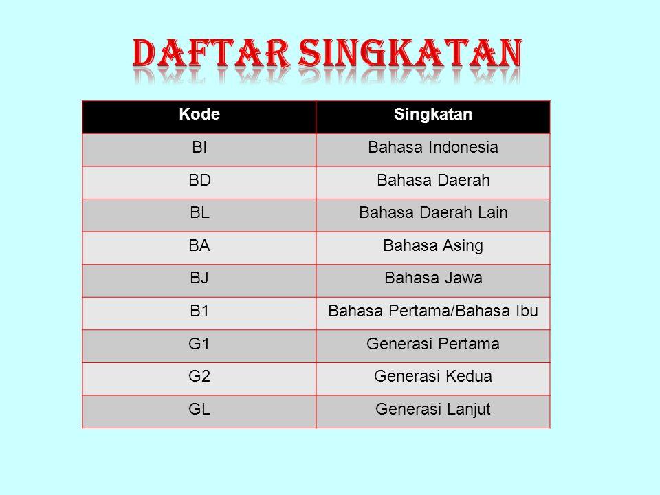 KodeSingkatan BIBahasa Indonesia BDBahasa Daerah BLBahasa Daerah Lain BABahasa Asing BJBahasa Jawa B1Bahasa Pertama/Bahasa Ibu G1Generasi Pertama G2Generasi Kedua GLGenerasi Lanjut