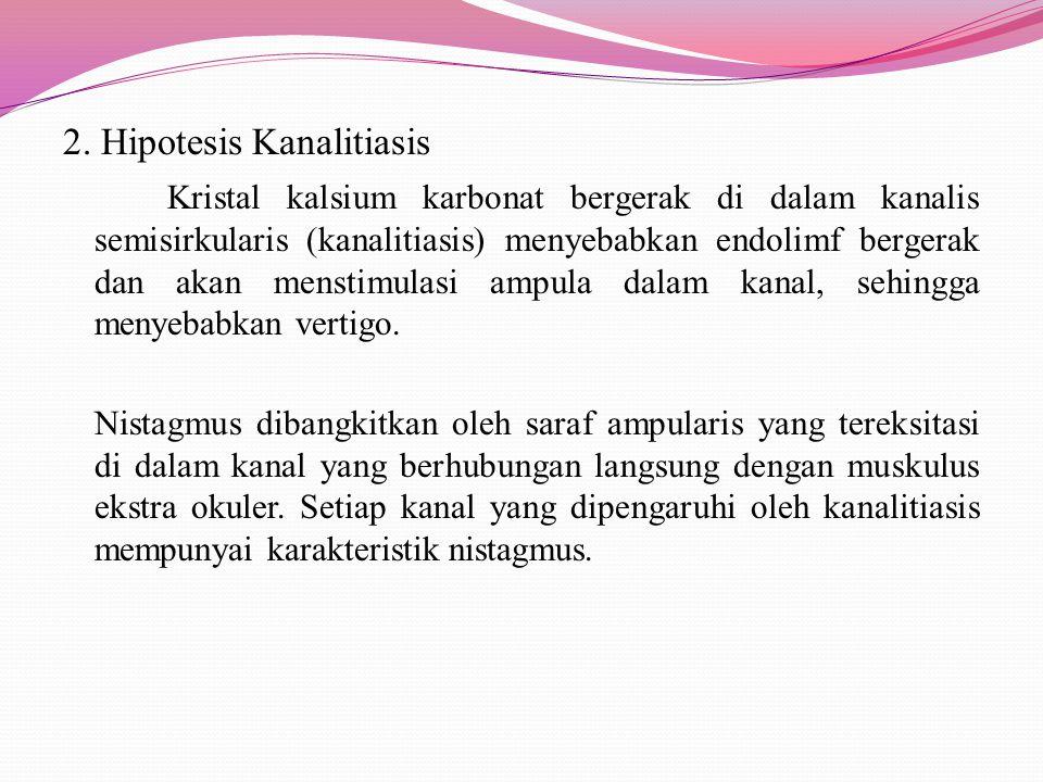 2. Hipotesis Kanalitiasis Kristal kalsium karbonat bergerak di dalam kanalis semisirkularis (kanalitiasis) menyebabkan endolimf bergerak dan akan mens