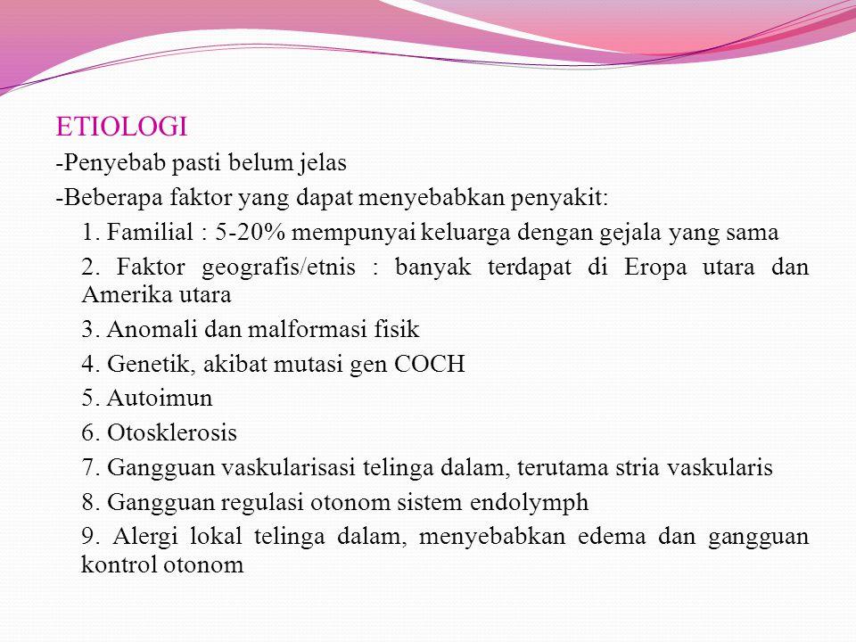 ETIOLOGI -Penyebab pasti belum jelas -Beberapa faktor yang dapat menyebabkan penyakit: 1. Familial : 5-20% mempunyai keluarga dengan gejala yang sama
