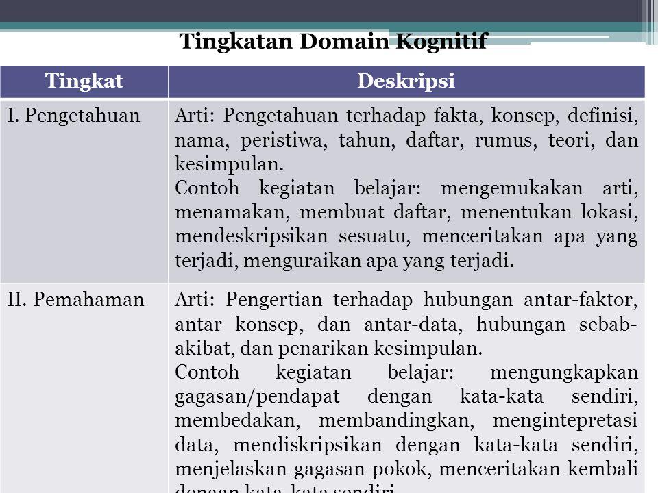 Tingkatan Domain Kognitif TingkatDeskripsi I. PengetahuanArti: Pengetahuan terhadap fakta, konsep, definisi, nama, peristiwa, tahun, daftar, rumus, te