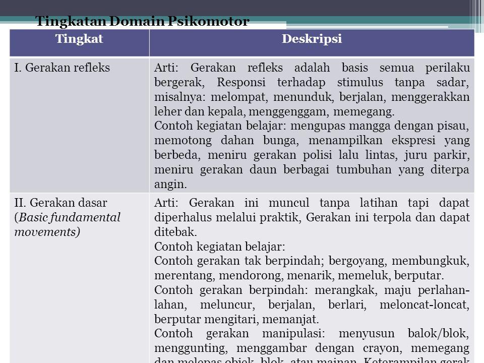Tingkatan Domain Psikomotor TingkatDeskripsi I. Gerakan refleksArti: Gerakan refleks adalah basis semua perilaku bergerak, Responsi terhadap stimulus