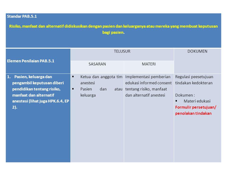 Standar PAB.5.1 Risiko, manfaat dan alternatif didiskusikan dengan pasien dan keluarganya atau mereka yang membuat keputusan bagi pasien. Elemen Penil