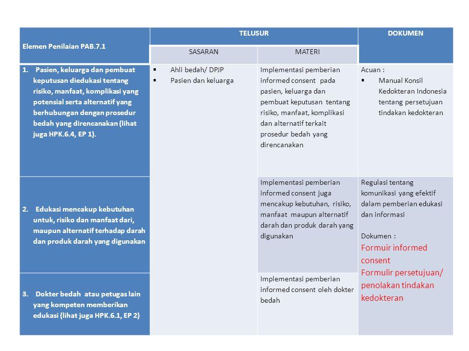 Elemen Penilaian PAB.7.1 TELUSURDOKUMEN SASARANMATERI 1. Pasien, keluarga dan pembuat keputusan diedukasi tentang risiko, manfaat, komplikasi yang pot