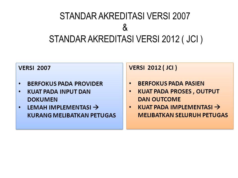 STANDAR AKREDITASI VERSI 2007 & STANDAR AKREDITASI VERSI 2012 ( JCI ) VERSI 2007 BERFOKUS PADA PROVIDER KUAT PADA INPUT DAN DOKUMEN LEMAH IMPLEMENTASI