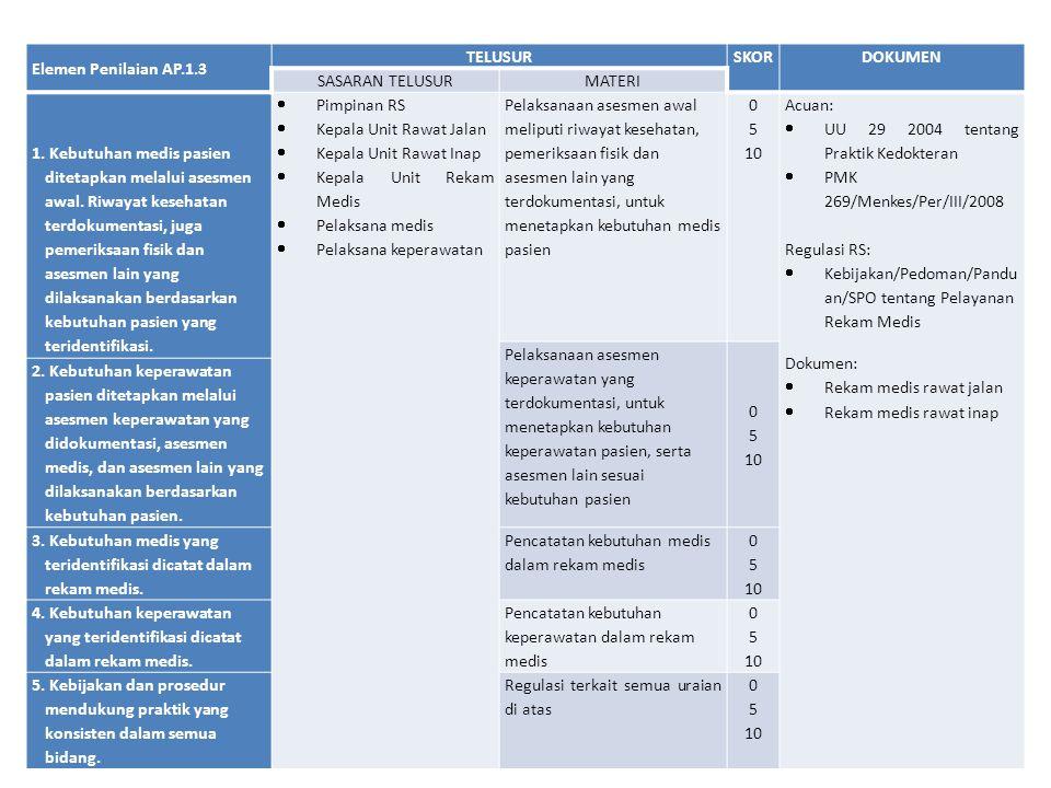 Elemen Penilaian AP.1.3 TELUSURSKORDOKUMEN SASARAN TELUSURMATERI 1. Kebutuhan medis pasien ditetapkan melalui asesmen awal. Riwayat kesehatan terdokum