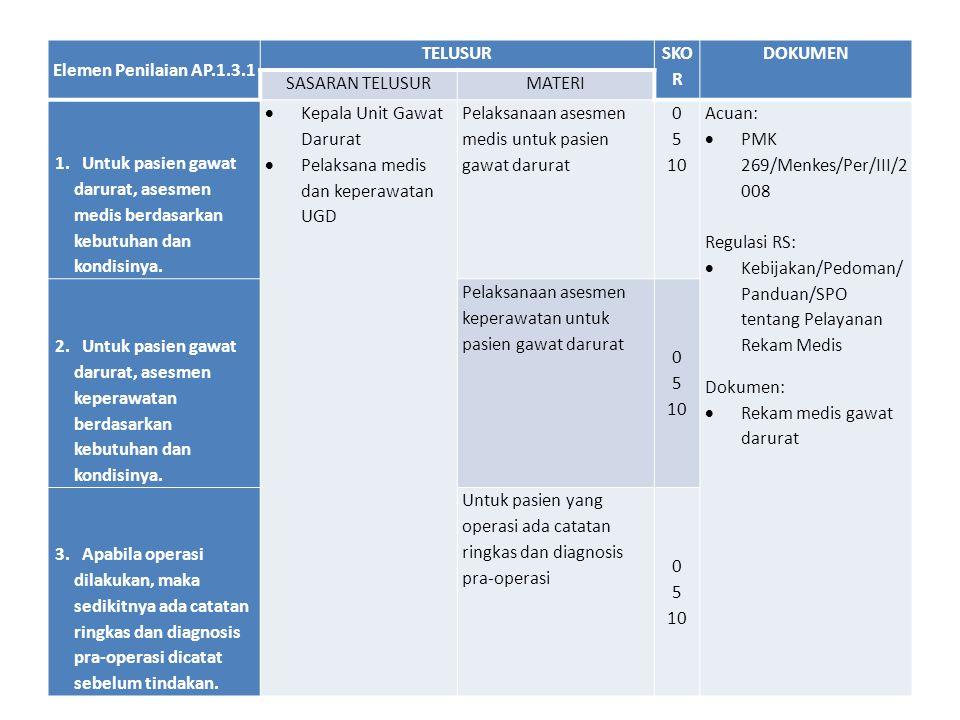 Elemen Penilaian AP.1.3.1 TELUSUR SKO R DOKUMEN SASARAN TELUSURMATERI 1. Untuk pasien gawat darurat, asesmen medis berdasarkan kebutuhan dan kondisiny