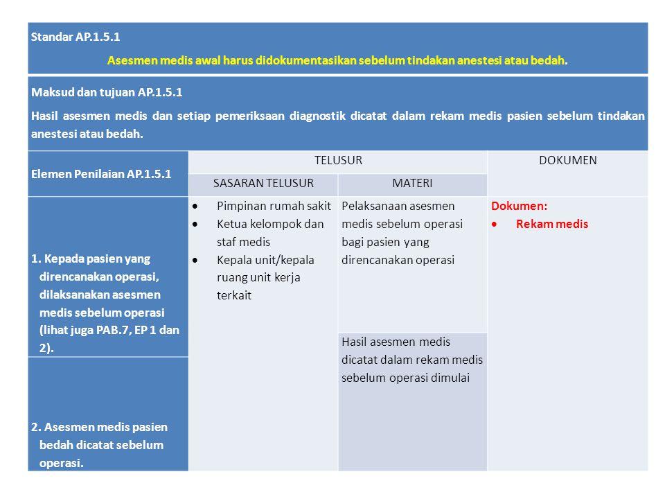 Standar AP.1.5.1 Asesmen medis awal harus didokumentasikan sebelum tindakan anestesi atau bedah. Maksud dan tujuan AP.1.5.1 Hasil asesmen medis dan se