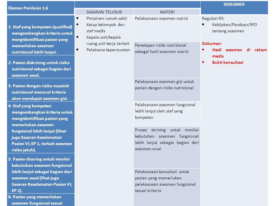 Elemen Penilaian 1.6 DOKUMEN SASARAN TELUSURMATERI 1. Staf yang kompeten (qualified) mengembangkan kriteria untuk mengidentifikasi pasien yang memerlu