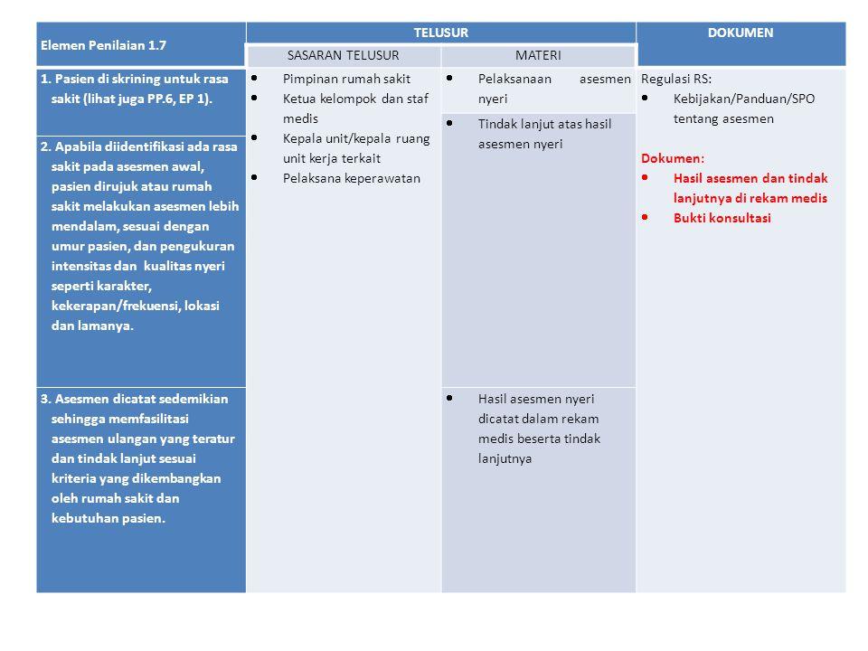 Elemen Penilaian 1.7 TELUSURDOKUMEN SASARAN TELUSURMATERI 1. Pasien di skrining untuk rasa sakit (lihat juga PP.6, EP 1).  Pimpinan rumah sakit  Ket