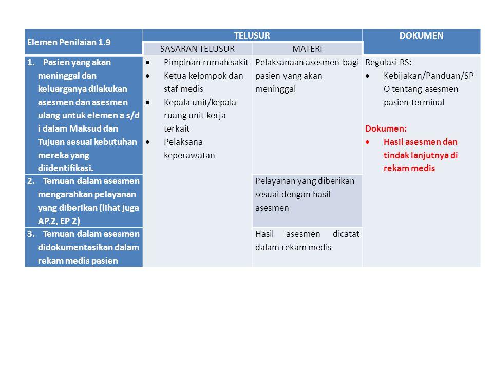 Elemen Penilaian 1.9 TELUSURDOKUMEN SASARAN TELUSURMATERI 1. Pasien yang akan meninggal dan keluarganya dilakukan asesmen dan asesmen ulang untuk elem