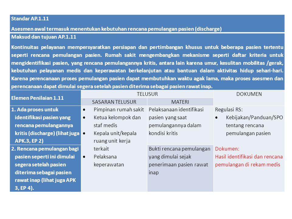 Standar AP.1.11 Asesmen awal termasuk menentukan kebutuhan rencana pemulangan pasien (discharge) Maksud dan tujuan AP.1.11 Kontinuitas pelayanan mempe