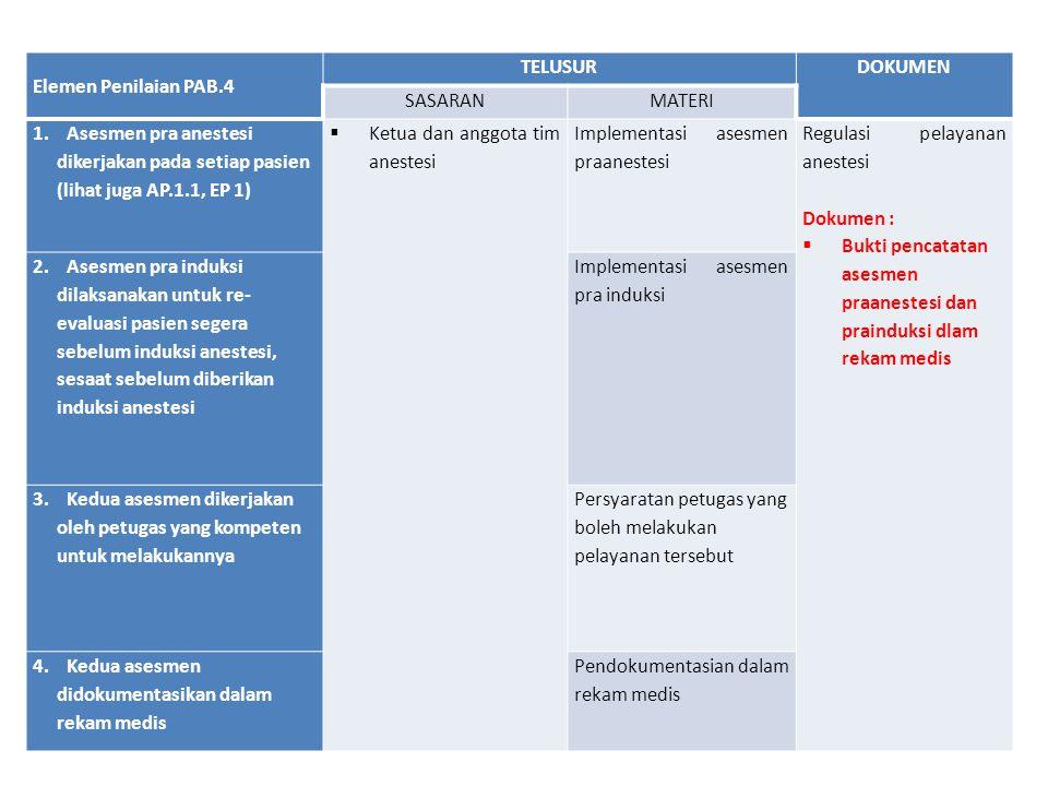 Elemen Penilaian PAB.4 TELUSURDOKUMEN SASARANMATERI 1. Asesmen pra anestesi dikerjakan pada setiap pasien (lihat juga AP.1.1, EP 1)  Ketua dan anggot