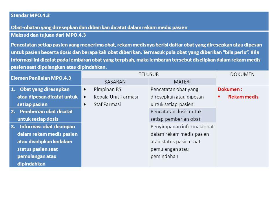 Standar MPO.4.3 Obat-obatan yang diresepkan dan diberikan dicatat dalam rekam medis pasien Maksud dan tujuan dari MPO.4.3 Pencatatan setiap pasien yan