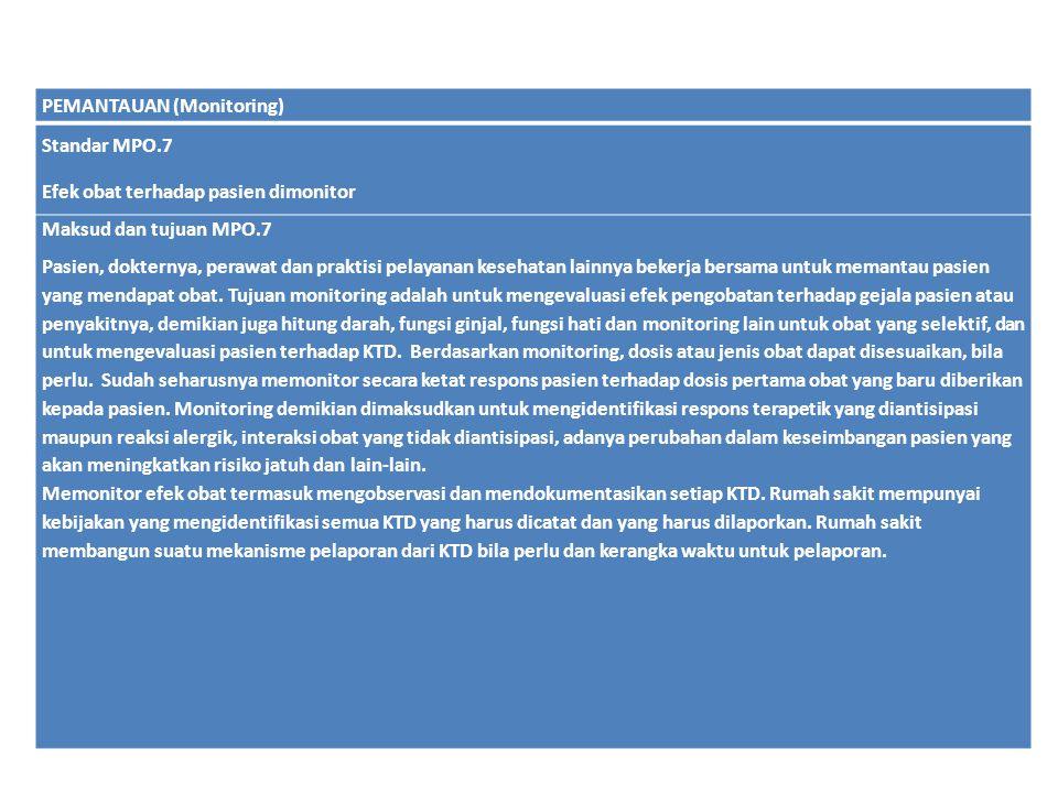 PEMANTAUAN (Monitoring) Standar MPO.7 Efek obat terhadap pasien dimonitor Maksud dan tujuan MPO.7 Pasien, dokternya, perawat dan praktisi pelayanan ke
