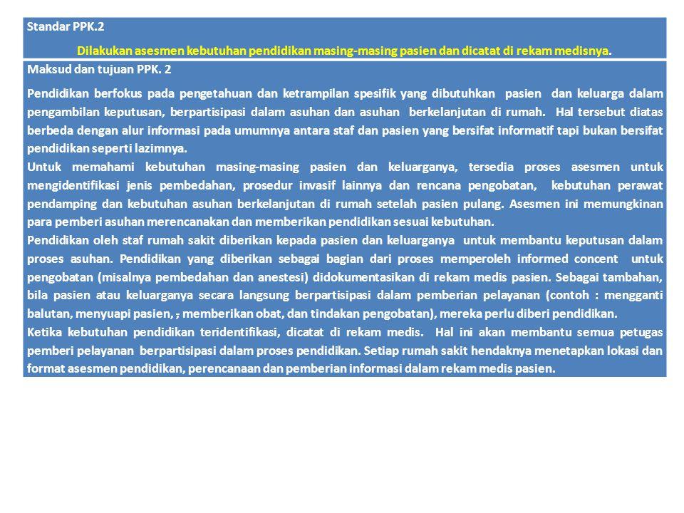 Standar PPK.2 Dilakukan asesmen kebutuhan pendidikan masing-masing pasien dan dicatat di rekam medisnya. Maksud dan tujuan PPK. 2 Pendidikan berfokus
