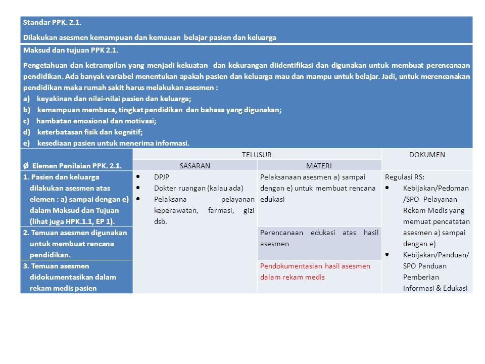 Standar PPK. 2.1. Dilakukan asesmen kemampuan dan kemauan belajar pasien dan keluarga Maksud dan tujuan PPK 2.1. Pengetahuan dan ketrampilan yang menj