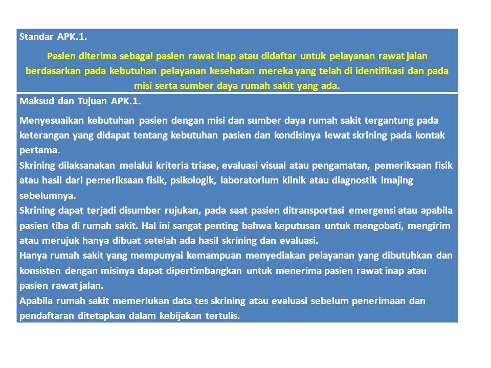 Standar APK.1. Pasien diterima sebagai pasien rawat inap atau didaftar untuk pelayanan rawat jalan berdasarkan pada kebutuhan pelayanan kesehatan mere