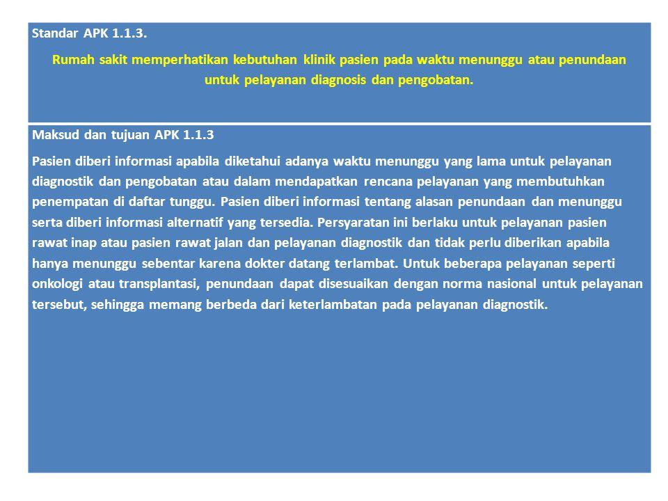 Standar APK 1.1.3. Rumah sakit memperhatikan kebutuhan klinik pasien pada waktu menunggu atau penundaan untuk pelayanan diagnosis dan pengobatan. Maks