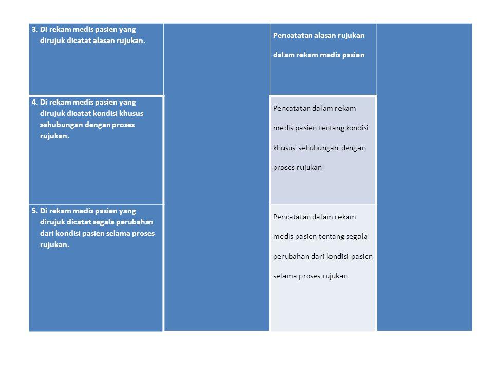 3. Di rekam medis pasien yang dirujuk dicatat alasan rujukan. Pencatatan alasan rujukan dalam rekam medis pasien 4. Di rekam medis pasien yang dirujuk