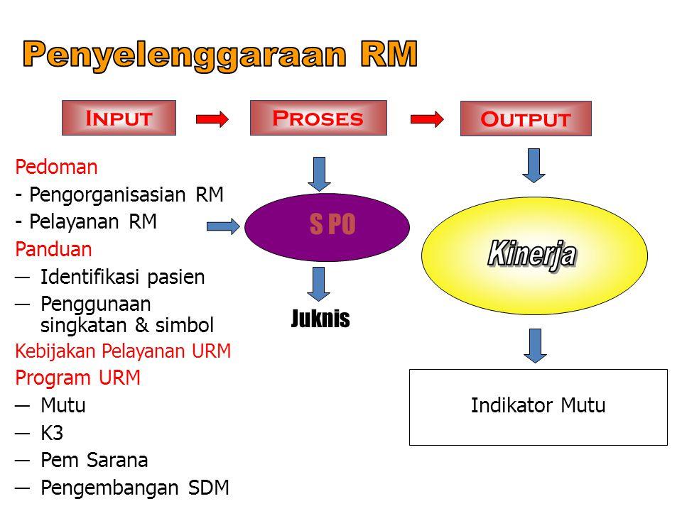 Elemen Penilaian PAB.7.1 TELUSURDOKUMEN SASARANMATERI 1.