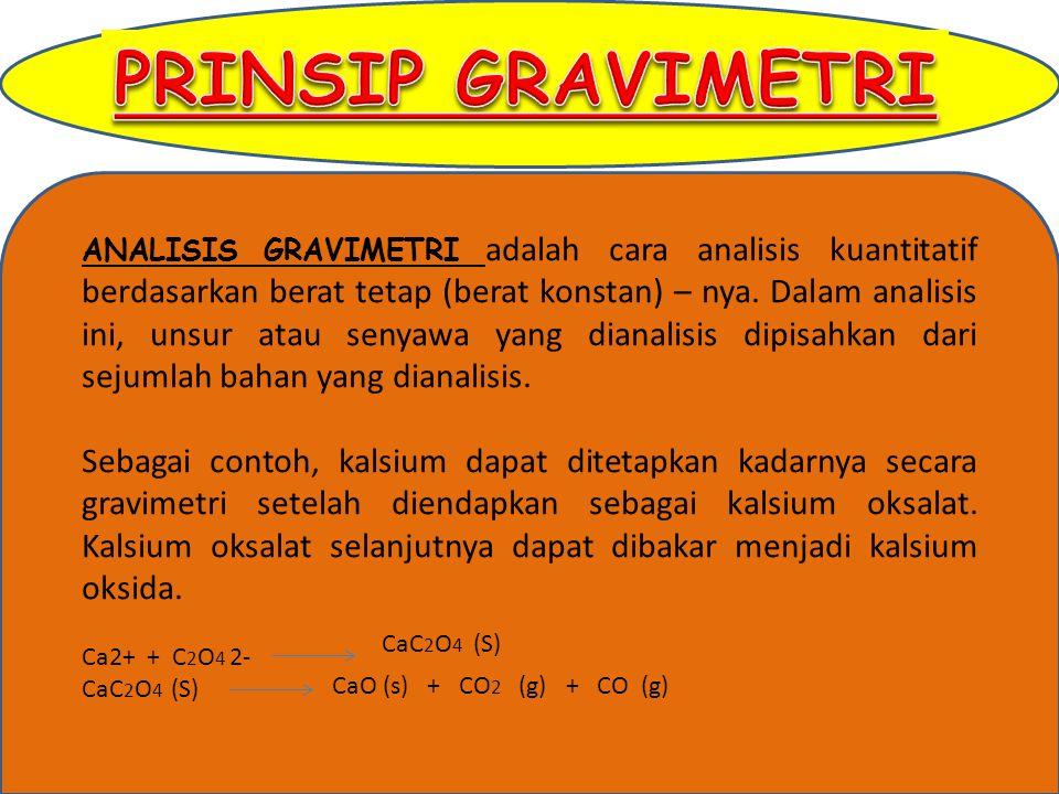 oba 5.Gravimetri untuk analisis senyawa obat a.