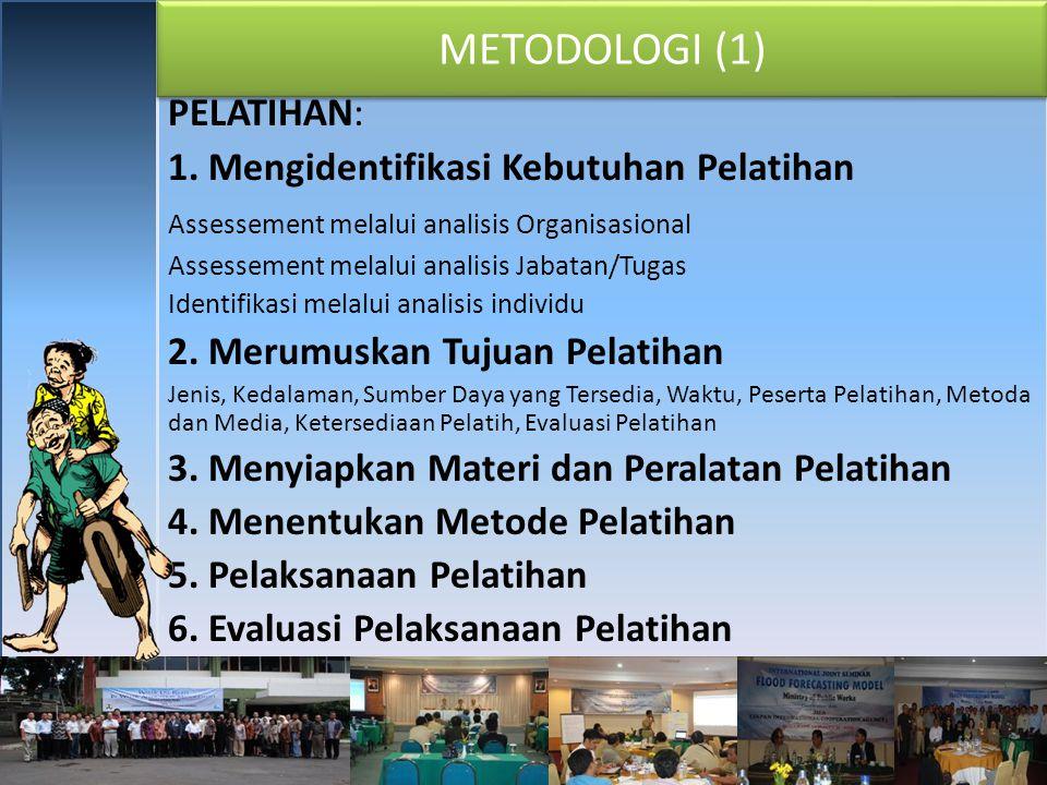 METODOLOGI (1) PELATIHAN: 1. Mengidentifikasi Kebutuhan Pelatihan Assessement melalui analisis Organisasional Assessement melalui analisis Jabatan/Tug