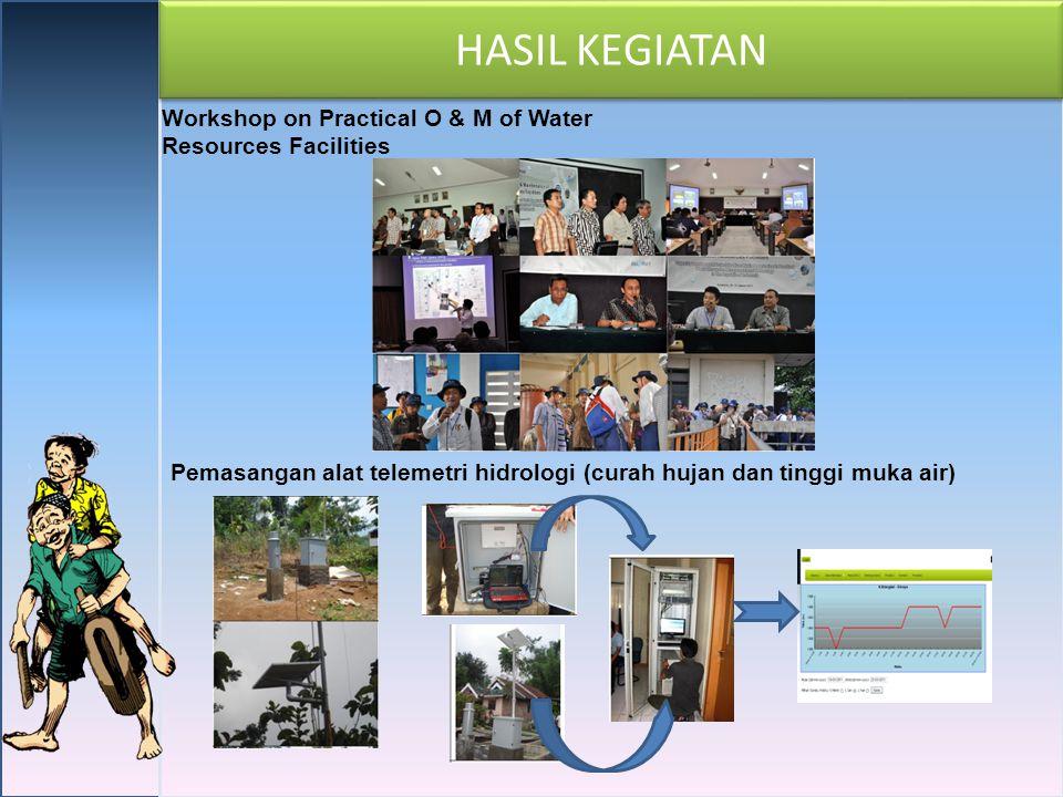 HASIL KEGIATAN Workshop on Practical O & M of Water Resources Facilities Pemasangan alat telemetri hidrologi (curah hujan dan tinggi muka air)