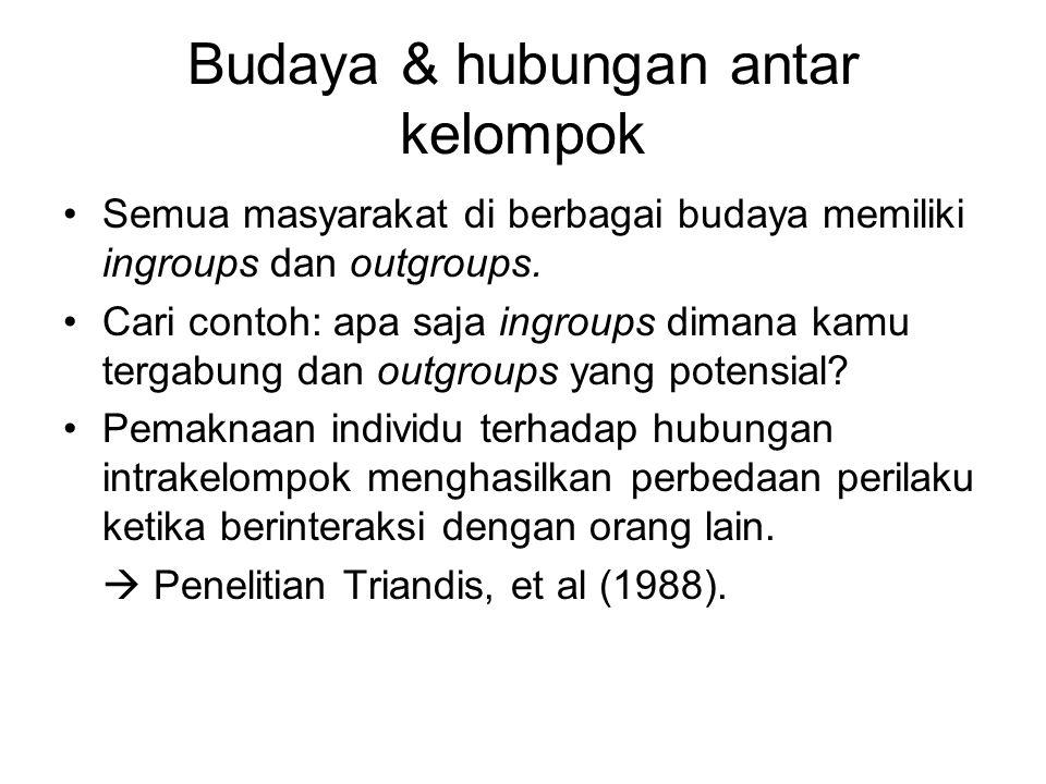 Budaya & hubungan antar kelompok Semua masyarakat di berbagai budaya memiliki ingroups dan outgroups. Cari contoh: apa saja ingroups dimana kamu terga