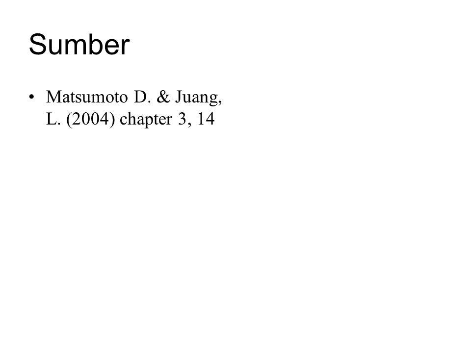 Sumber Matsumoto D. & Juang, L. (2004) chapter 3, 14