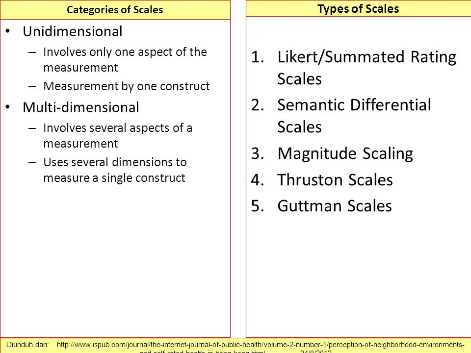 Skala Kategori = Categories of Scales Categorical (ratings) – Score without comparison - 1 to 5 scales Comparative (ranking) – Score by comparing - Sm